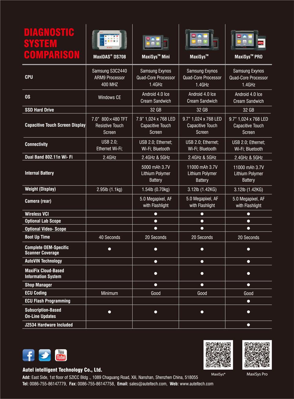 Autel scanner: Original Autel MaxiSys Pro MS908P support 2