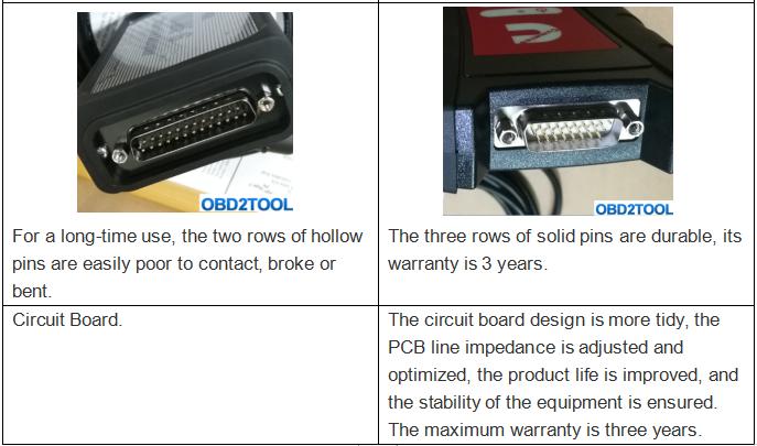 cheapobd2scanner com | obd2 scanner,cheap obd2 scanner,obd2 tools
