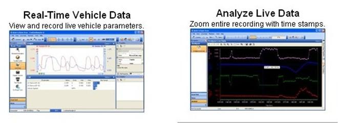 TOTAL OBD Car Diagnostics Chiptuning Software OBDII OBD2