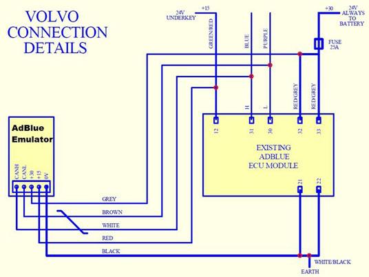 Volvo Fh 4 Wiring Diagram