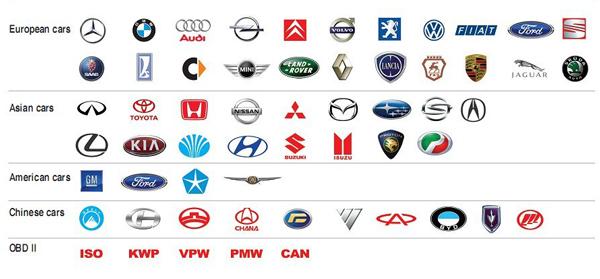 Car Logo Names Animated Logo Video Tools At Wwwassuredprofitscom - Cars sign and names
