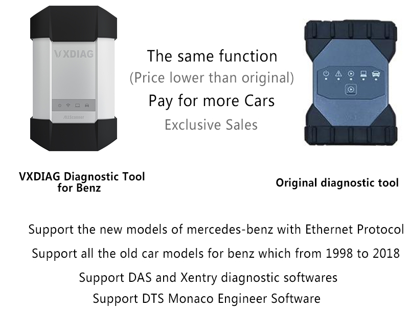 US$445 00 - V2019 07 VXDIAG Benz C6 Mercedes Benz Xentry diagnosis