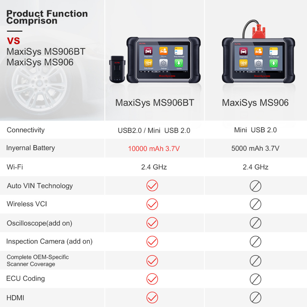US$1,250 00 - AUTEL MaxiSYS MS906BT Auto Diagnostic Scanner Update
