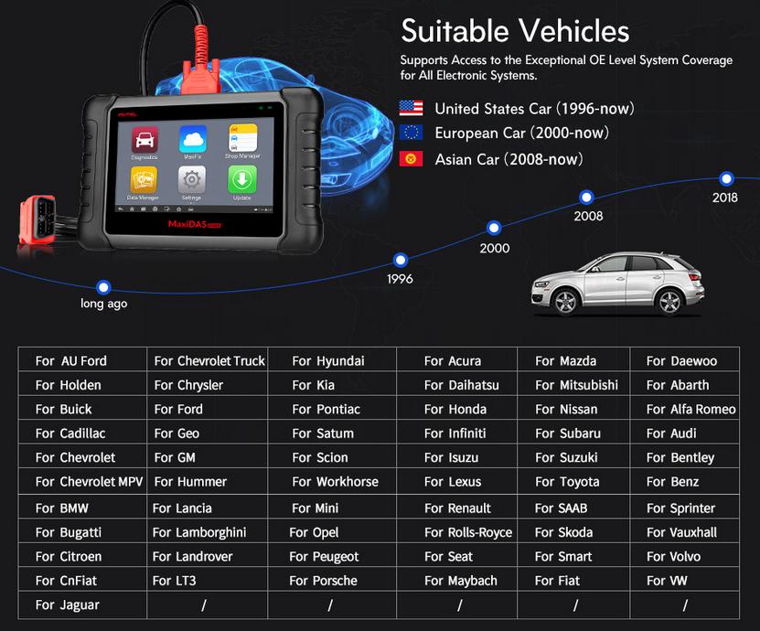 US$695 00 - New Arrival Autel Maxidas DS808 Auto Diangostic Tool
